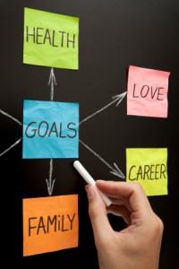 Goals that motivate!