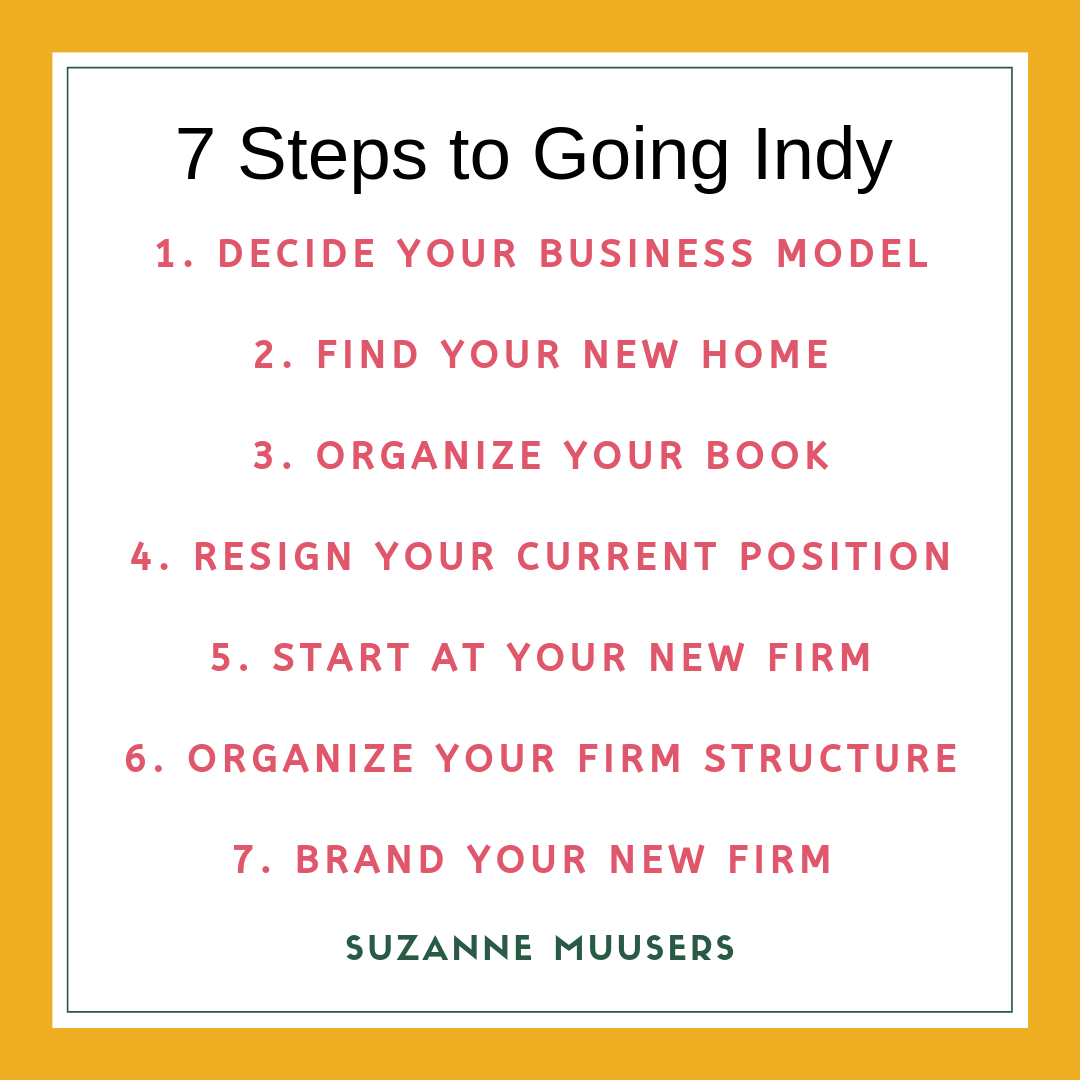7 Steps to Going Indy Decide your Business Model Find your New Home Organize your Book Resign your Current Position Start at your New Firm Organize your New Firm Structure Branding your New Firm
